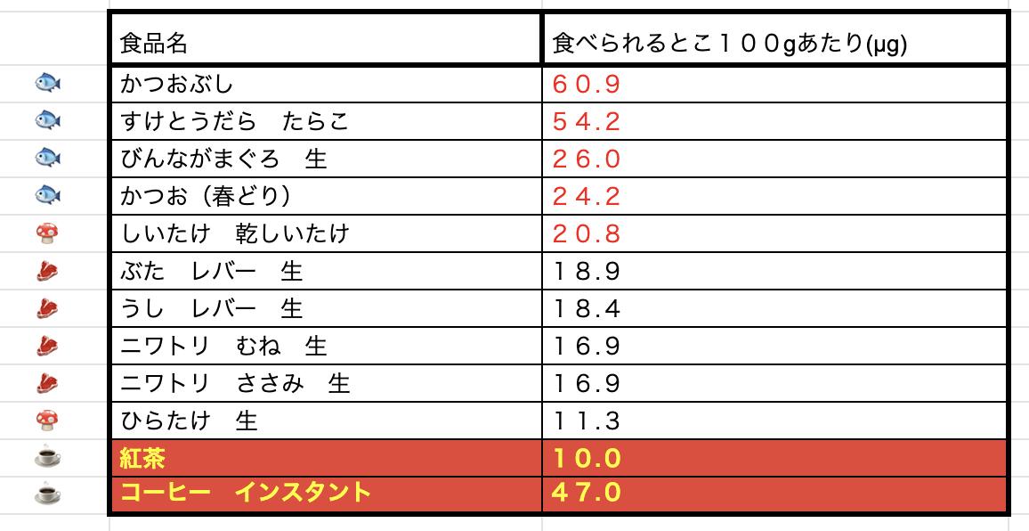 f:id:byebyeoniku:20200608063504p:plain