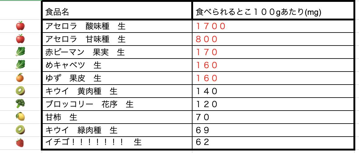 f:id:byebyeoniku:20200610082808p:plain
