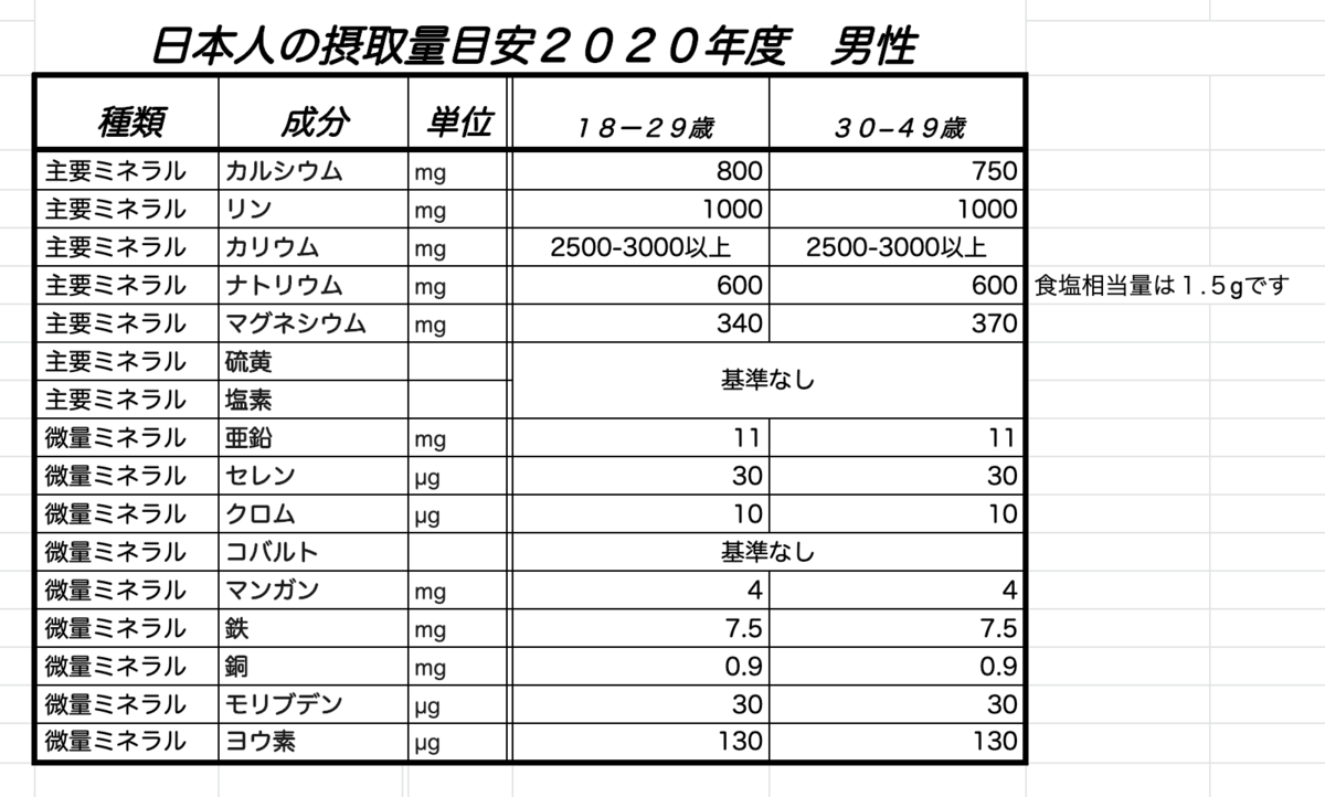 f:id:byebyeoniku:20200626164115p:plain