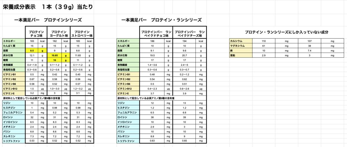 f:id:byebyeoniku:20201030224611p:plain