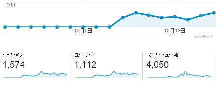 f:id:byousatsu-pn2:20151231220452p:plain