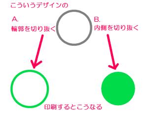 f:id:byousatsu-pn2:20160227145535p:plain