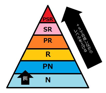 f:id:byousatsu-pn2:20160309092920p:plain