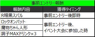 f:id:byousatsu-pn2:20160318000703p:plain