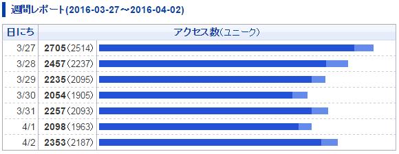 f:id:byousatsu-pn2:20160410084504p:plain