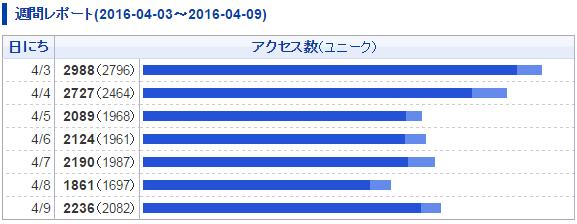 f:id:byousatsu-pn2:20160410084535p:plain