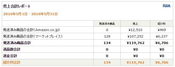 f:id:byousatsu-pn2:20160601232337j:plain