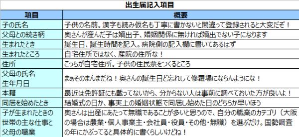 f:id:byousatsu-pn2:20161120144013p:plain