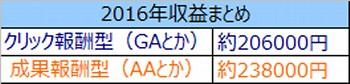 f:id:byousatsu-pn2:20161231125631j:plain