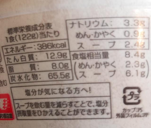 魚介とんこつの逸品 カロリー