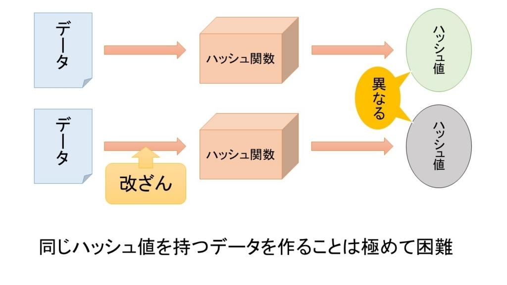 f:id:bz-badcommunication-nak:20180102164328j:plain