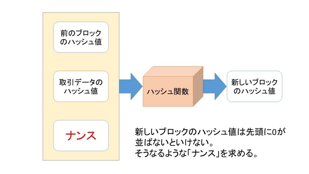 f:id:bz-badcommunication-nak:20180102172656j:plain