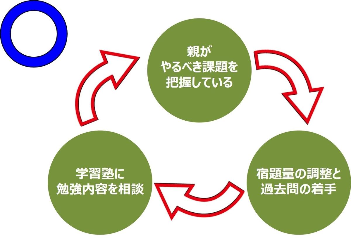 f:id:bzmake-engineer:20210505233142j:plain