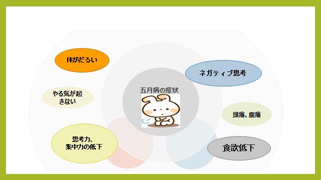 f:id:c-nobin:20210407100801p:plain