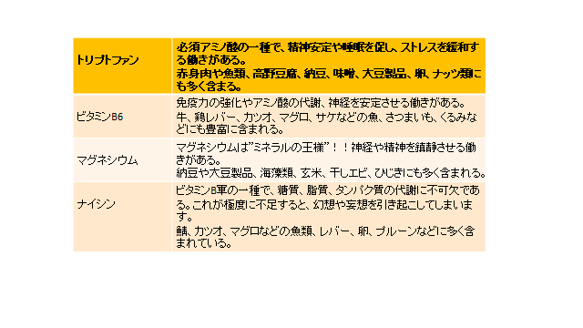 f:id:c-nobin:20210407141254p:plain