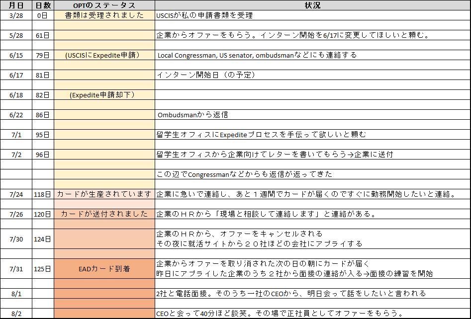 f:id:c-omori-0610:20190804104705j:plain