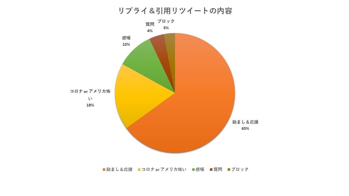 f:id:c-omori-0610:20200321152255j:plain