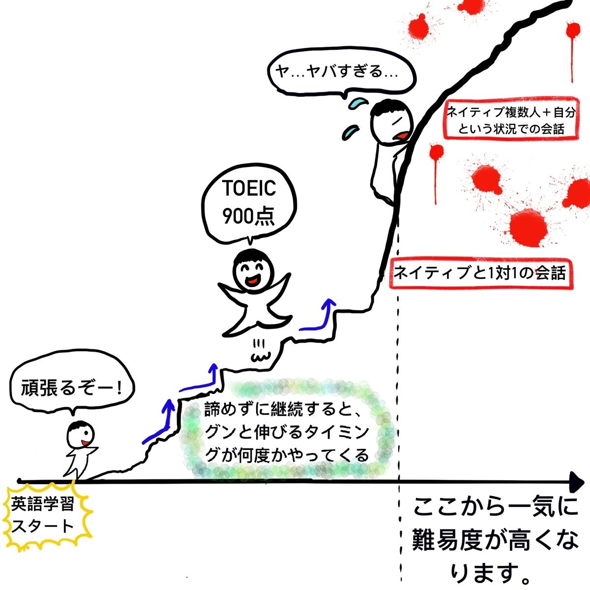 f:id:c-omori-0610:20200330081939j:plain