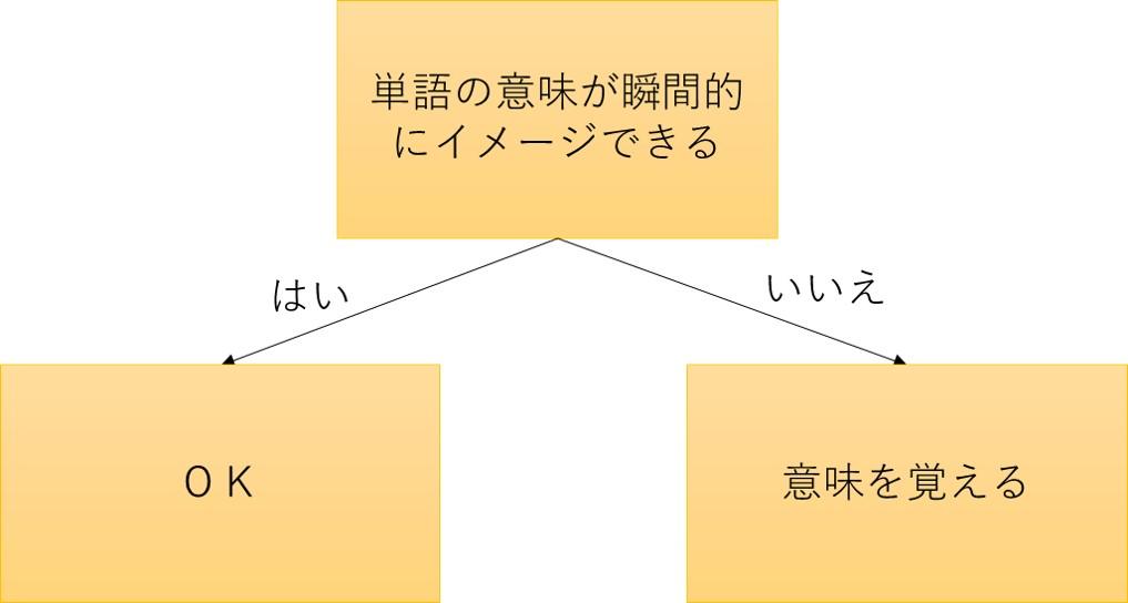 f:id:c-omori-0610:20200407125000j:plain
