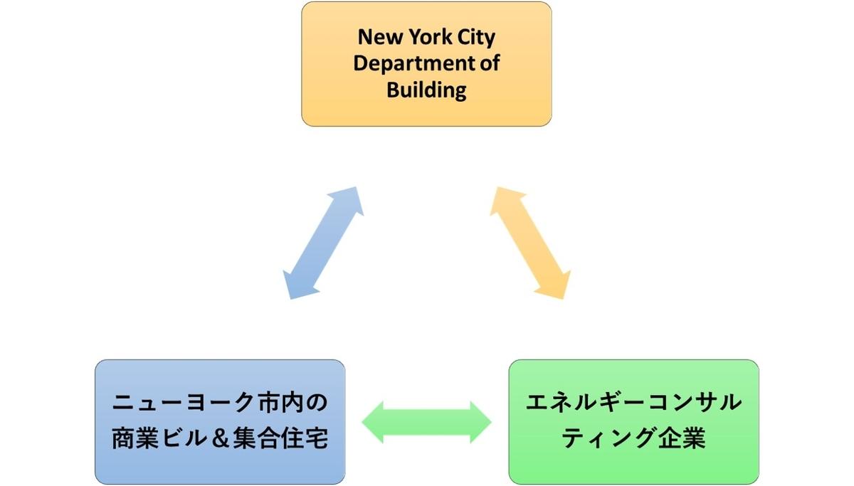 f:id:c-omori-0610:20200413143838j:plain