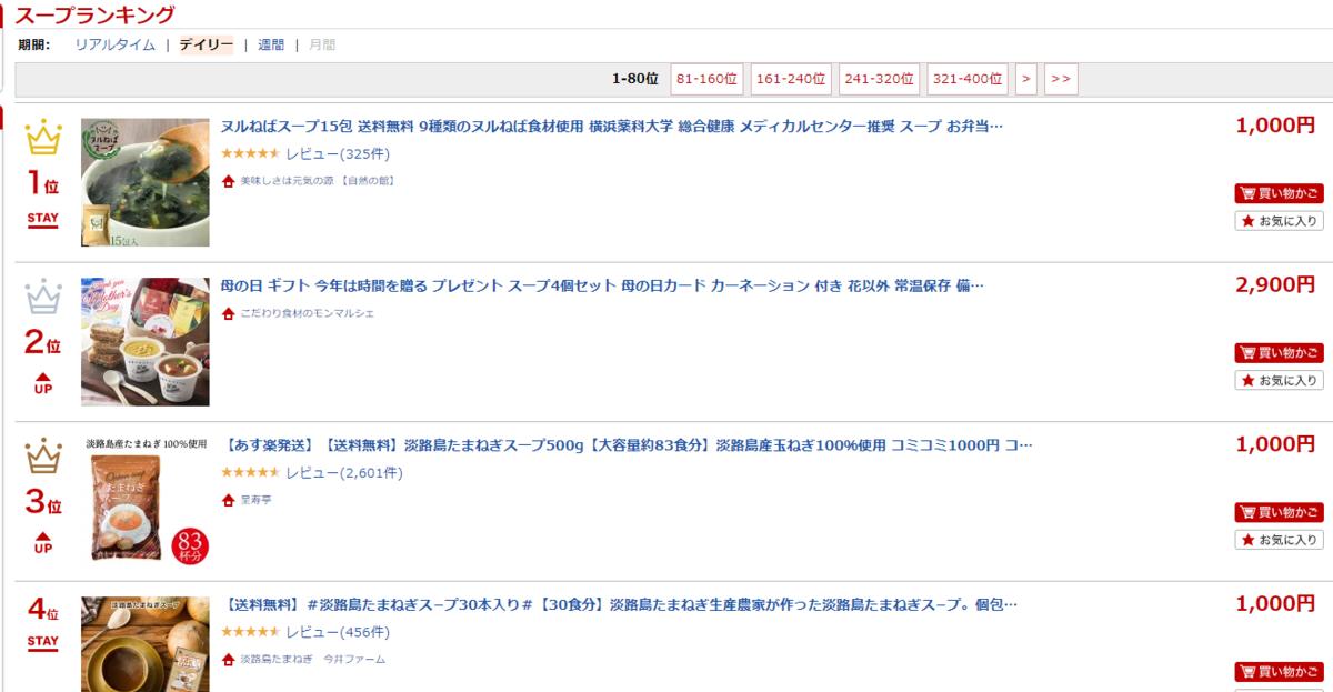 f:id:c-omori-0610:20200427054340p:plain