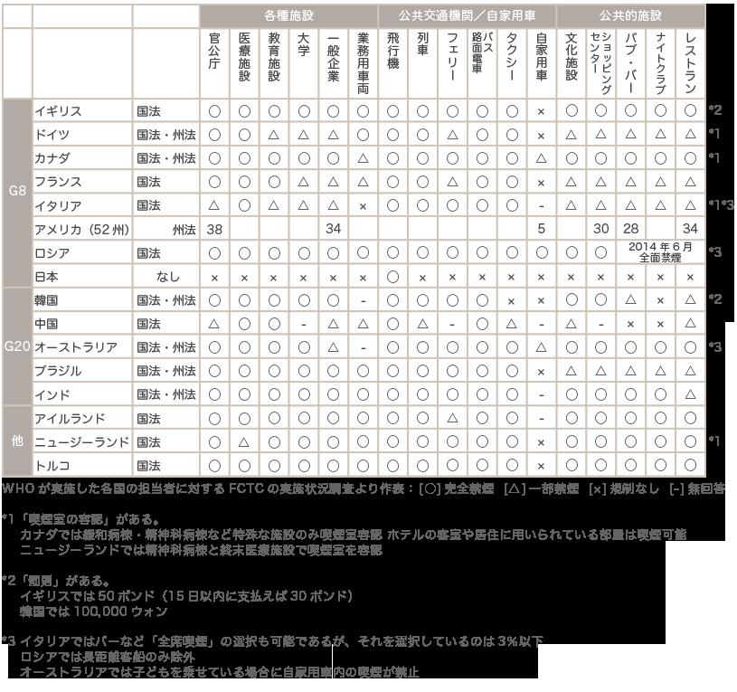 f:id:c-sakuranbou:20170528125258p:plain