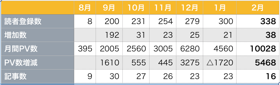 f:id:c089818:20200229235839p:plain