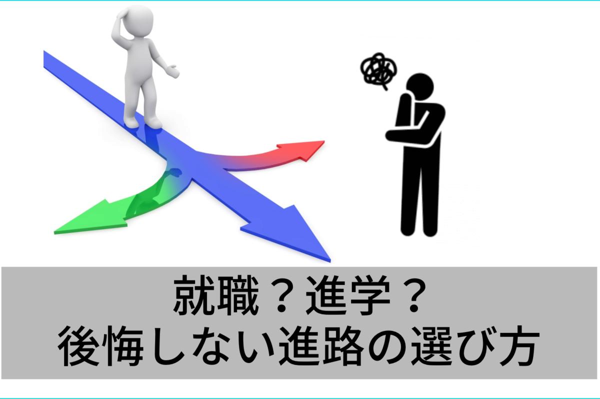 f:id:c201233w:20210224184053p:plain