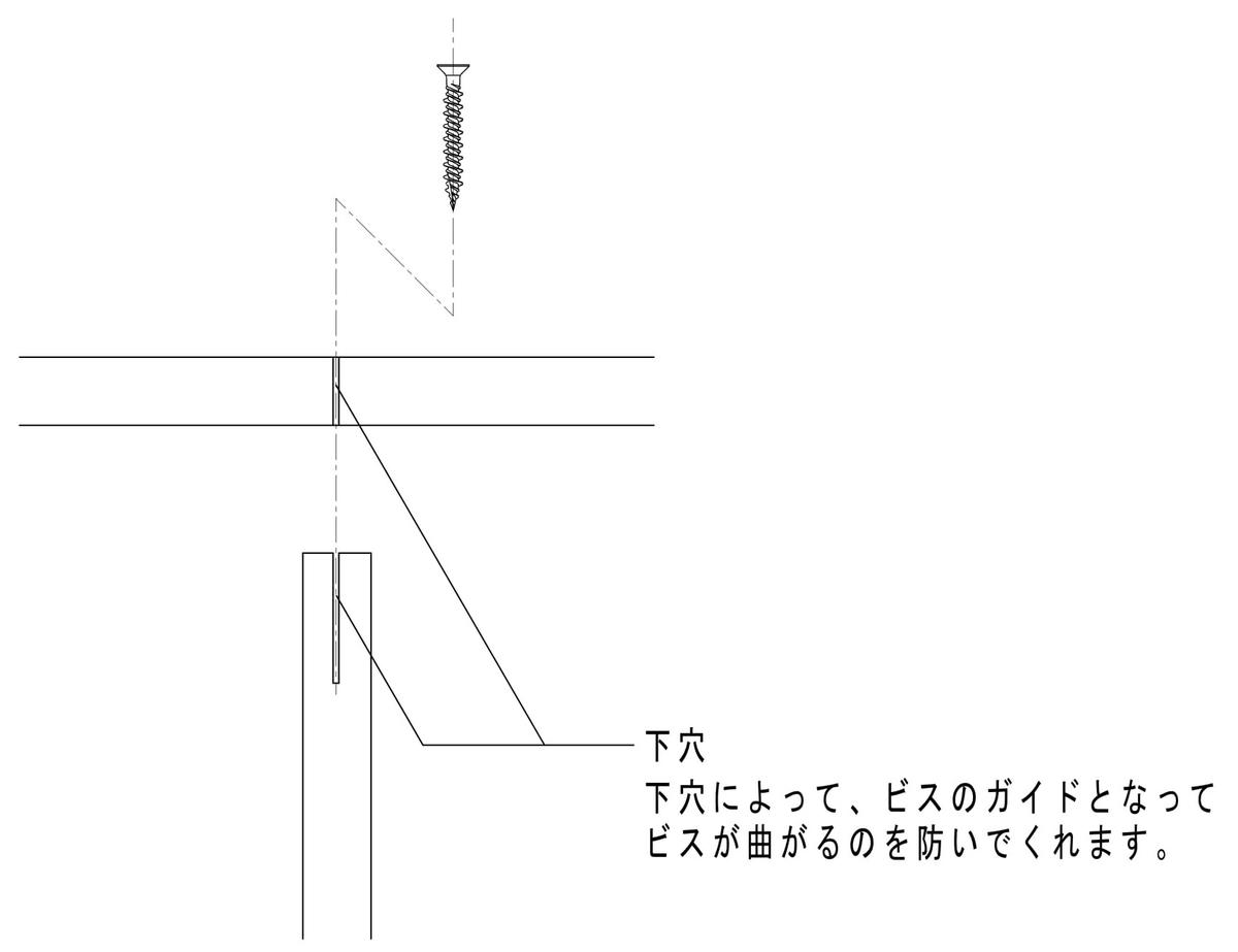 f:id:c6amndbgr3:20190402214608j:plain