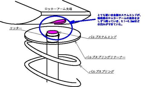 f:id:c6amndbgr3:20210217211452j:plain