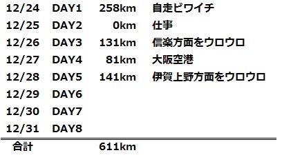 f:id:cadence70:20171229092127j:plain