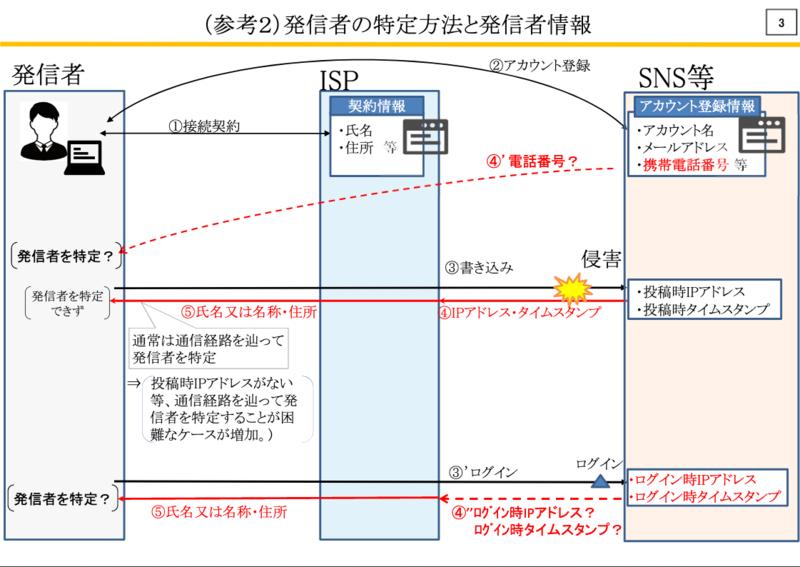 スクリーンショット 2020-05-04 01.34.05