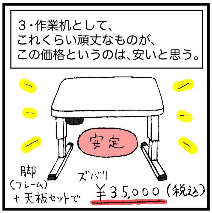 3・作業机として、これくらい頑丈なものが、この価格というのは、安いと思う。 脚(フレーム)+天板セットでズバリ¥35000(税込み)