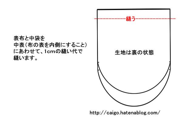 f:id:caigo:20180409084825j:plain