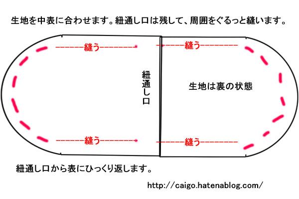 f:id:caigo:20180409085051j:plain