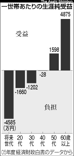 20110522210515