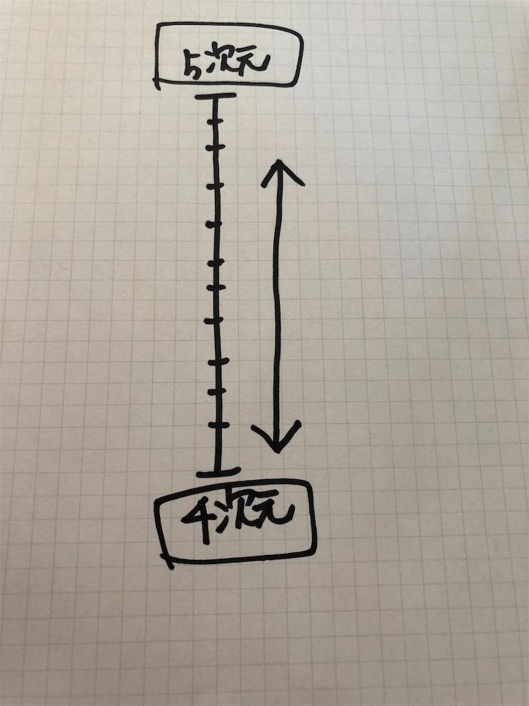 f:id:calm-haru2012:20190208130726j:image