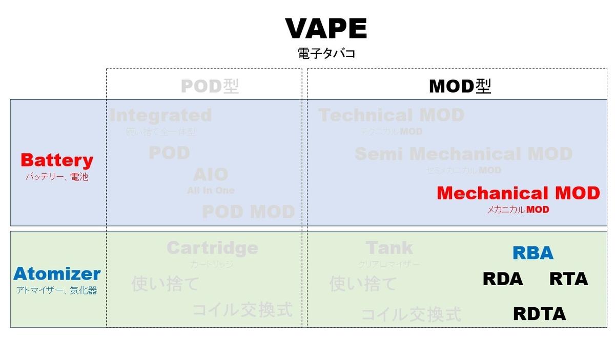 f:id:calsonicz:20200911164800j:plain