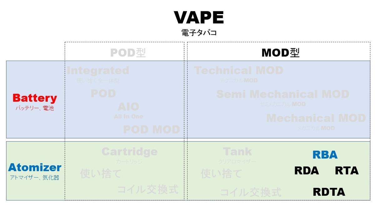 f:id:calsonicz:20200911171023j:plain