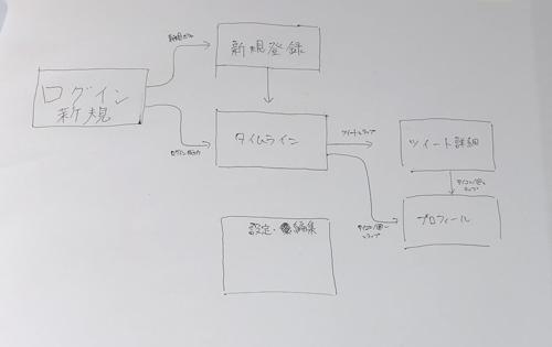 f:id:cam-engineer:20190516115403p:plain
