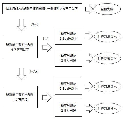 f:id:camel_syuukatu:20210519161758j:plain