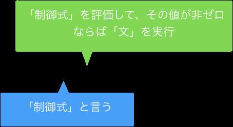 f:id:camelsan:20200921082205p:plain