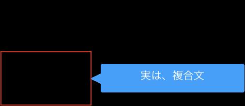 f:id:camelsan:20200921090703p:plain