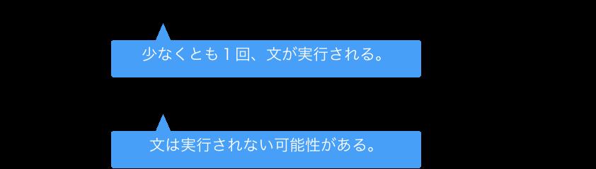 f:id:camelsan:20200921201815p:plain