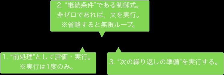 f:id:camelsan:20200921204107p:plain