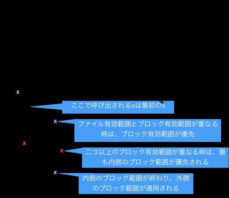 f:id:camelsan:20200929201802p:plain