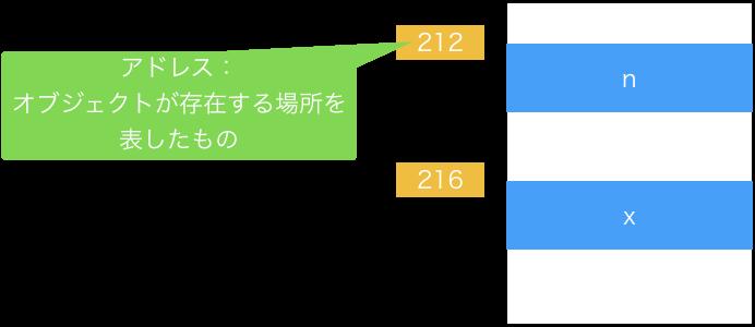 f:id:camelsan:20201121165345p:plain