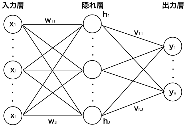 f:id:camelsan:20210116115422p:plain