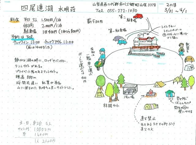 f:id:camera-yurucamp:20190606112835j:image