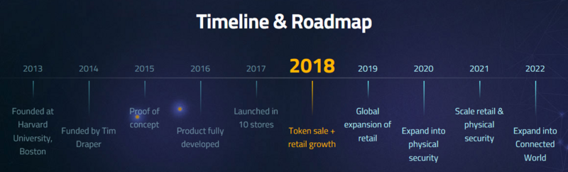 ncash roadmap